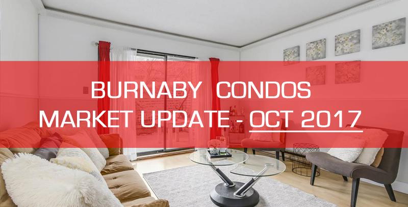 Condo Market Update for Burnaby BC - October 2017 (1 bedroom)