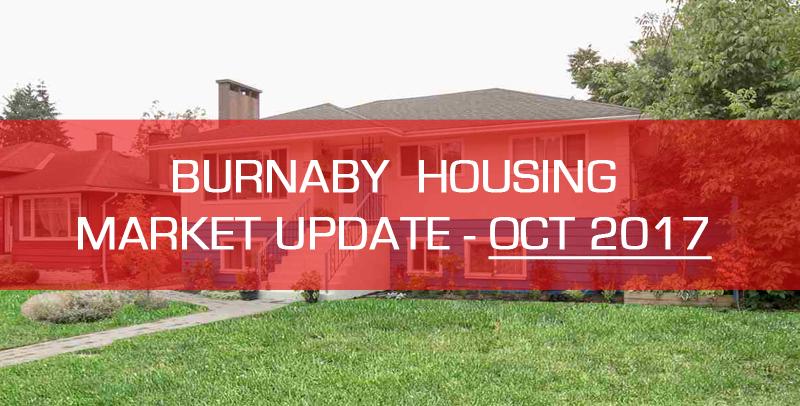 burnaby housing market update October 2017